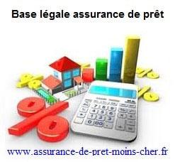 les garanties de base de l'assurance emprunteur